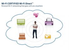 wi-fi direct wireless.png