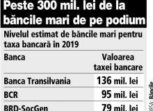 5-taxa-bancara-tabel.jpg