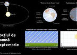 image-2020-09-22-24300120-46-echinoctiul-toamna.jpg