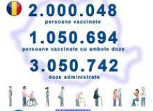 image-2021-03-31-24703165-46-2-milioane-persoane-vaccinate-romania.jpg