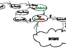 Sentimatrix incearca sa analizeze atitudinea autorilor textelor publicate pe internet.