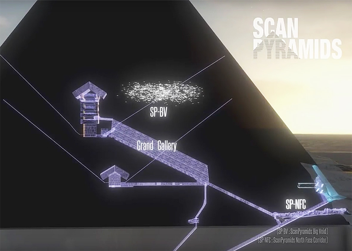 Polemică în jurul `descoperirii` unei cavități imense în piramida lui Keops