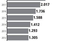 9-salariu-mediu-net.jpg