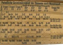 tabel-periodic.jpg