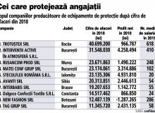 12-top-companii.jpg