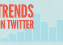 Raportul anual al Twitter.