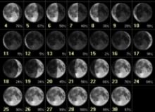 image-2020-06-5-24037904-46-fazele-lunii.png