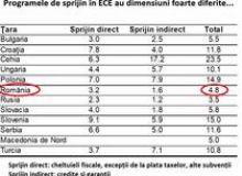 image-2020-07-10-24165821-46-programele-sprijin-europa-centrala-est (1).jpg