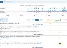 Twitter Analytics printscreen / Mashable