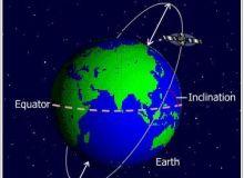 orbit-characteristics.jpg